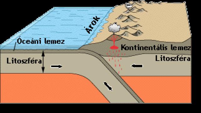 #tofu#geológia# földrengés #tájfun