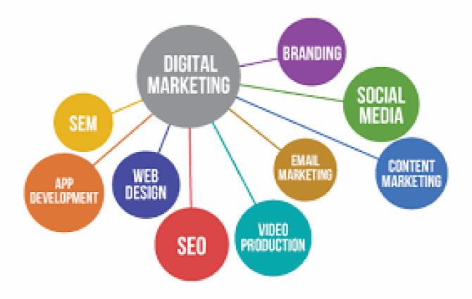 keresőmarketing ügynökség keresőmarketing ügynökség video marketing