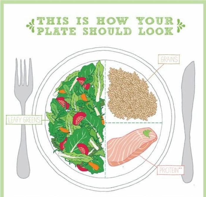 életmód étkezési szokások