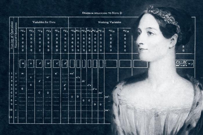 Ada Lovelace Lord Byron Lady Anne Byron Charles Babbage Luigi Menabrea William King Charles Dickens matematikus programozó ADA programnyelv kultúra history