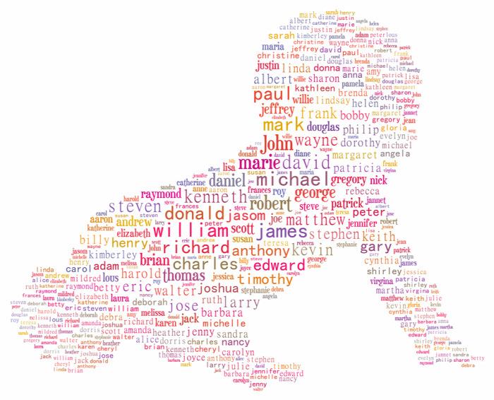 nominatív determinizmus névbetű hatás pszichológia psziché lélek