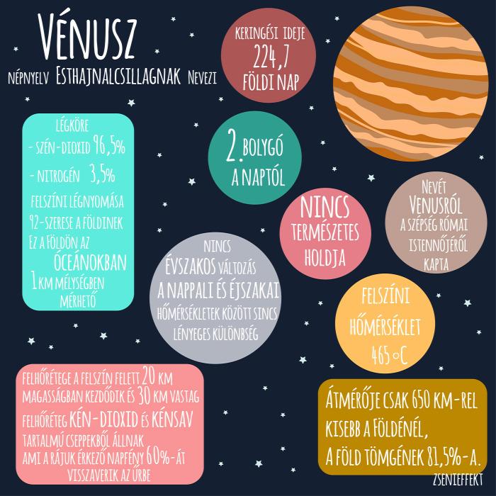 Vénusz Univerzum