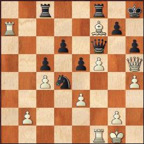 Grand Chess Tour 2017 5. Sinquefield Cup St. Louis