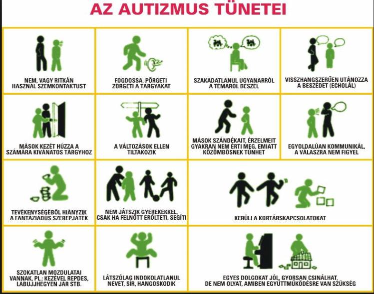 Hollandrémület autizmus