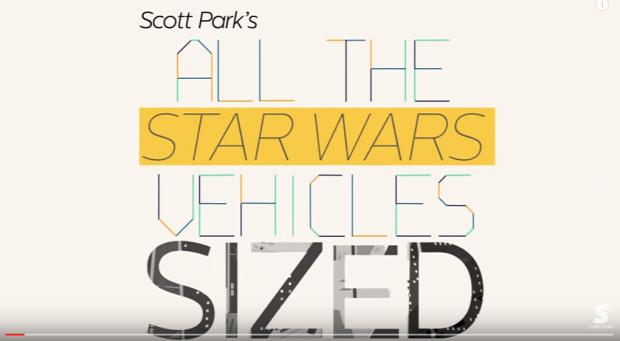 SW Star Wars jármű járgány méret mekkora